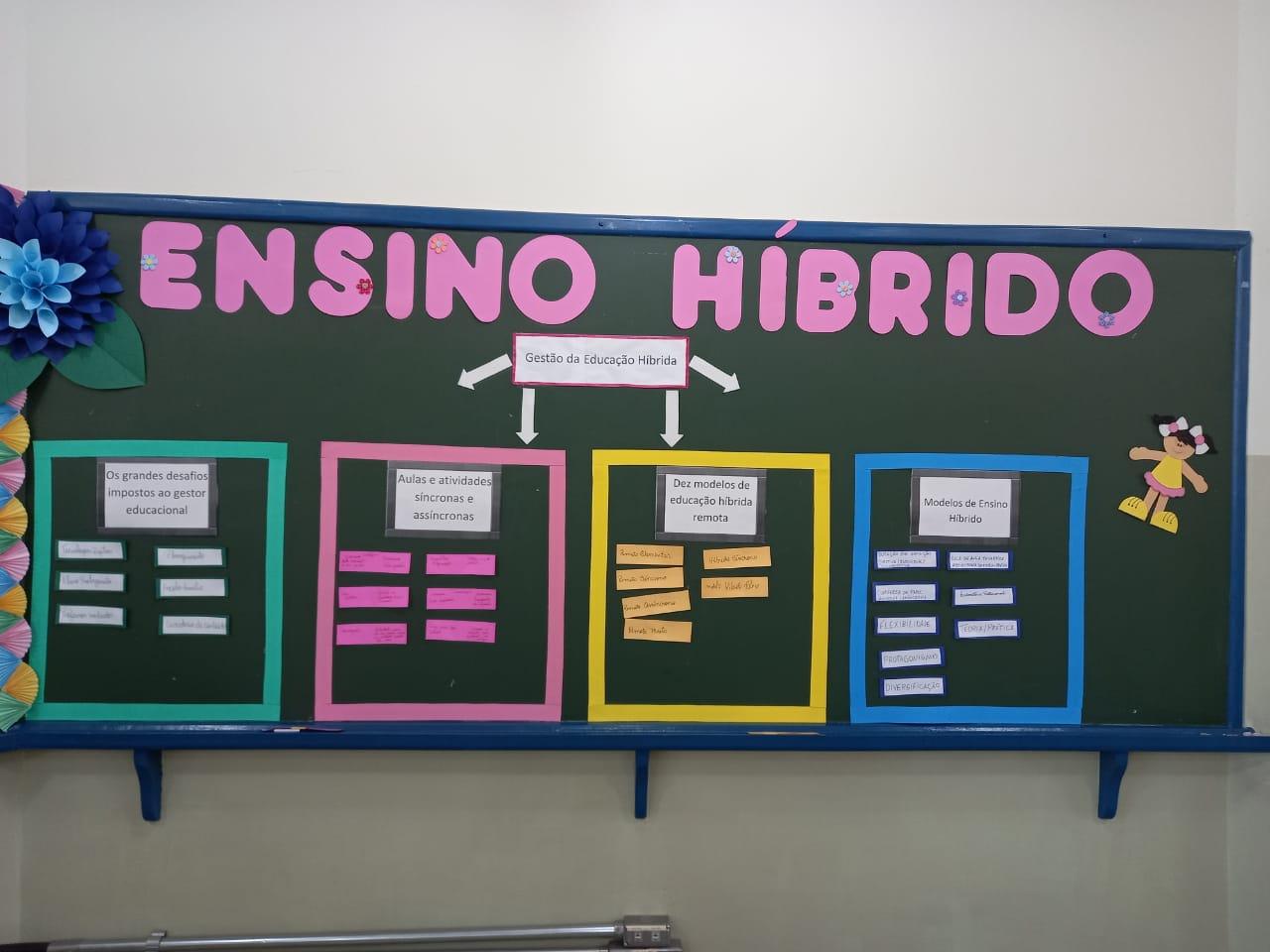 Coordenadoria Regional de Educação de Coxim, realiza estudo formativo sobre Ensino Híbrido.
